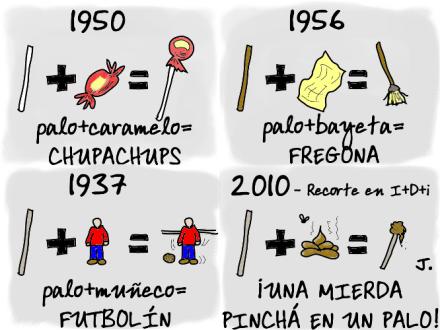 Los españoles y los palos